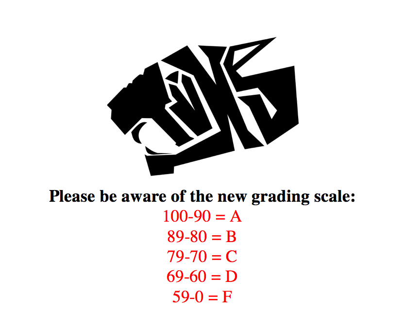New Grading Scale